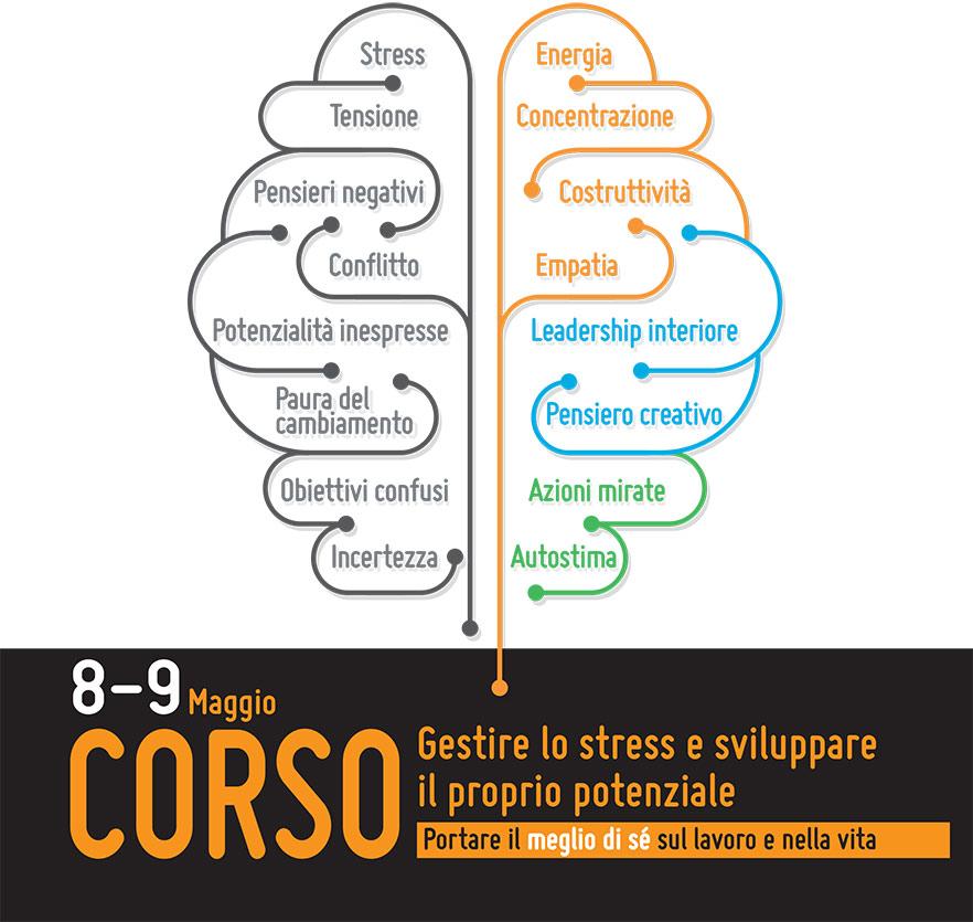 corso-gestione-dello-stress2017